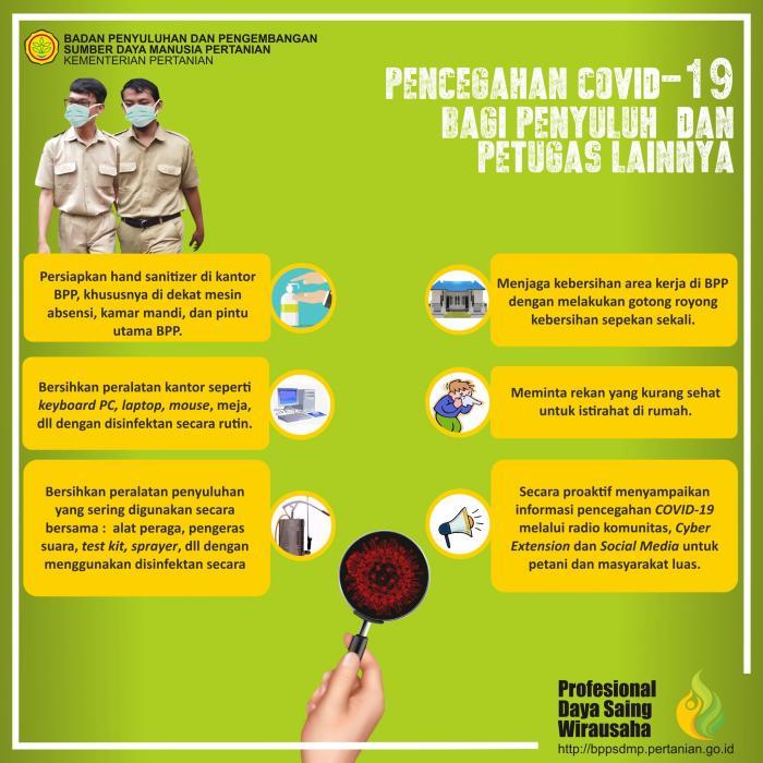 pencegahan covid19 bagi penyuluh dan petugas lainnya
